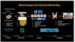 Taller Publicidad Digital - Consultoría Digital