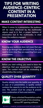 Tips for Writing Compelling Presentation Content