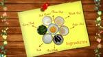 Recipe for Curry Leaf Powder, Dry Chutney