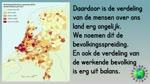 Nederland verandert
