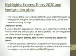 Novusimmigration Delhi Canada Immigration Consultancy Delhi