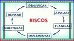 GERENCIAMENTO DE RISCOS PARA DAY TRADE