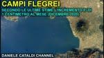 Campi Flegrei - Si innalzano di un centrimetro al mese - Dicembre 2020